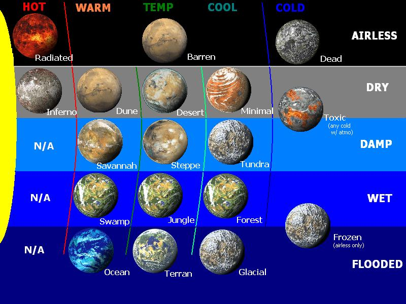 all types of planets - photo #21